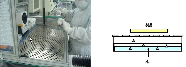 1x1.trans 防塵管理 改善提案事例 ネタ