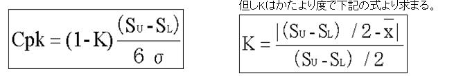 hisutogram7