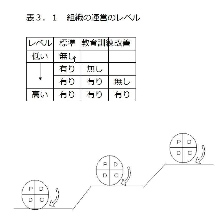 standard4