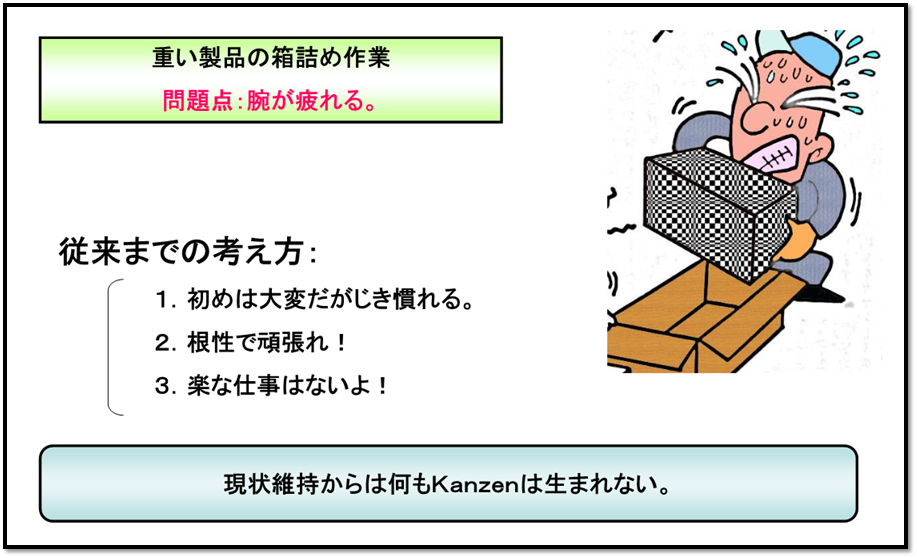 1x1.trans カイゼン  事例編