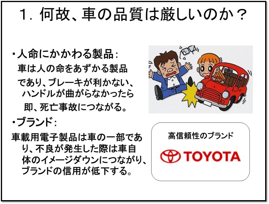 トヨタのブランド
