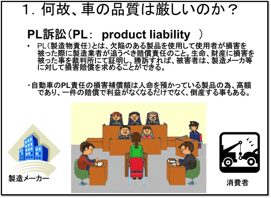 PL製造物責任保険