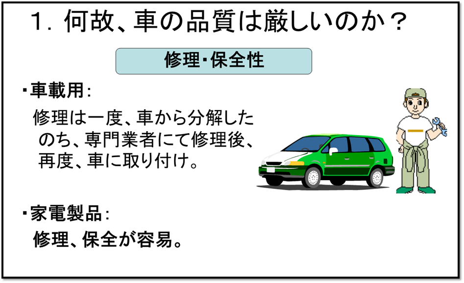 1x1.trans 自動車、電装部品のTS16949