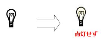 1x1.trans 信頼性 | 信頼性工学 | 信頼性試験