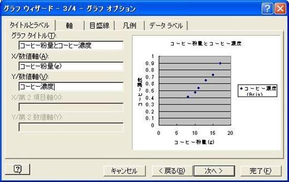散布図グラフ作成方法3