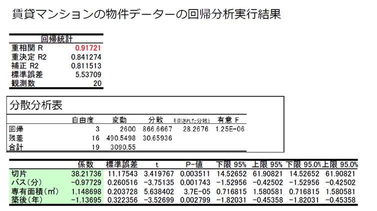 物件データの回帰分析2