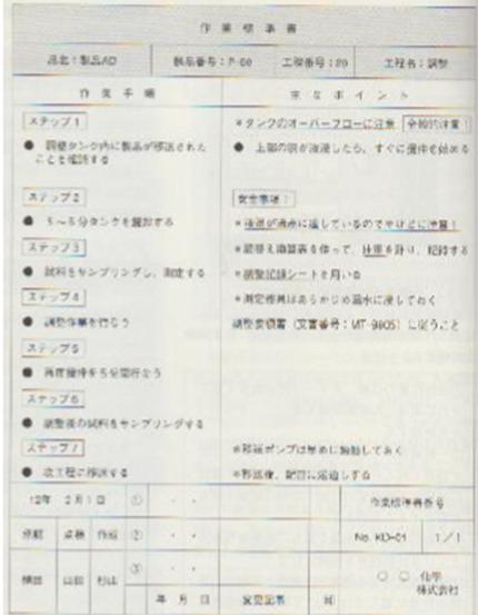 1x1.trans 作業標準書の作成| 業務マニュアル作り方【図解】