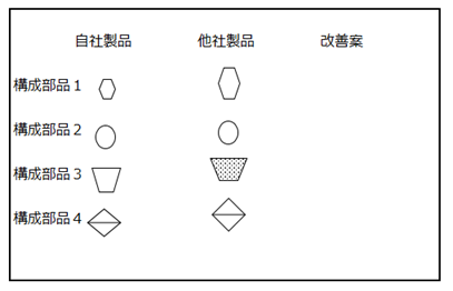 1x1.trans 目に見える管理 |VM(Visual Management)