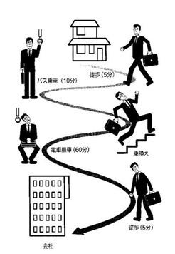 プロセスマップに事例