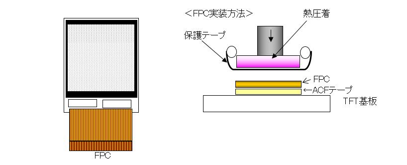 1x1.trans 液晶について